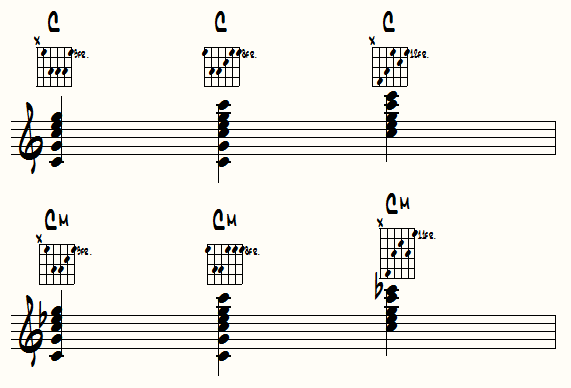 maior and minor barre chords